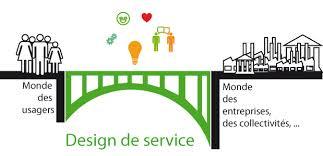 Le design de service, pont entre l'offre et la demande