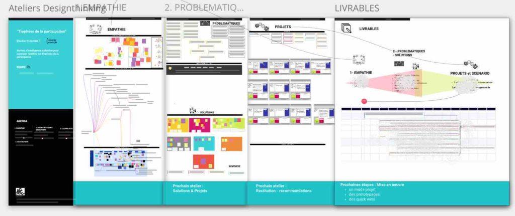 Atelier designthink - sequençage